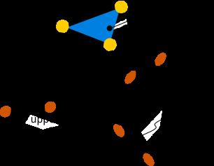 platform system