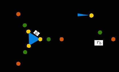 forward kinematic model